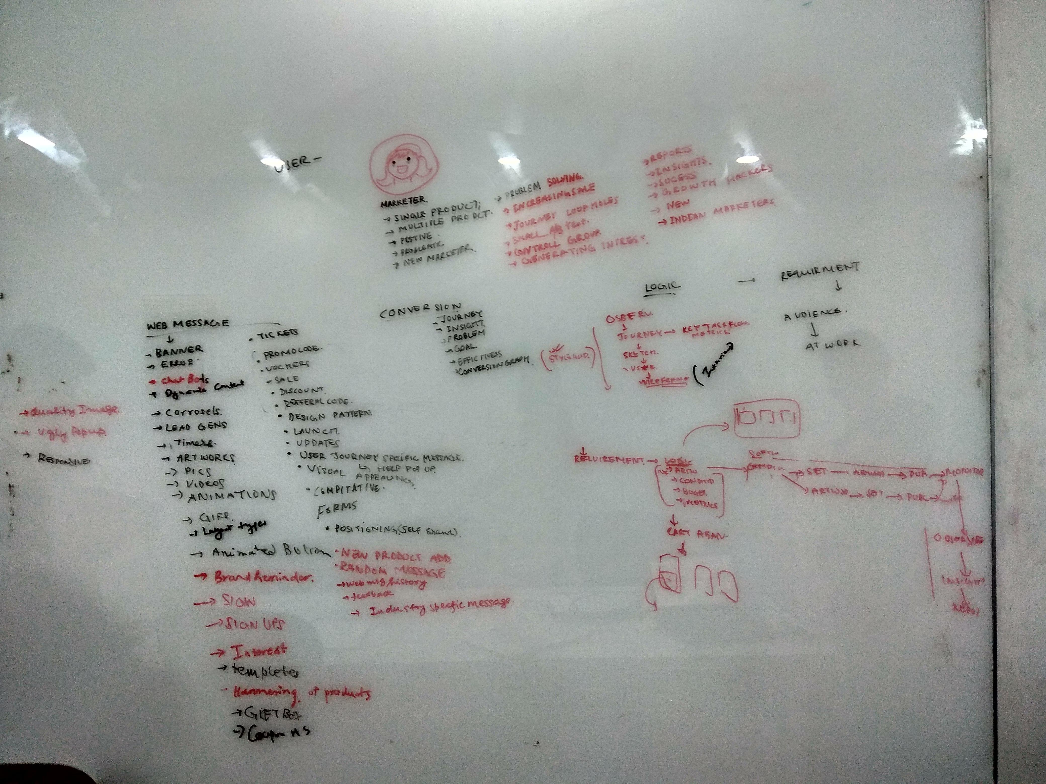 Workshop for creating vision for design