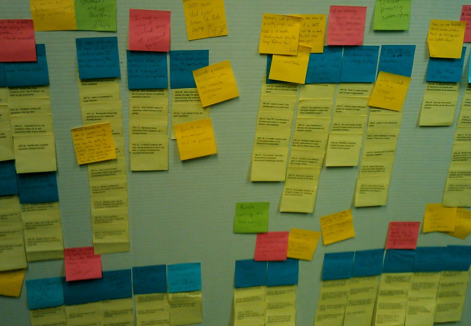 Affinity Diagram comprised of notes that were gathered from interviewing many students and instructors at the University of Michigan.