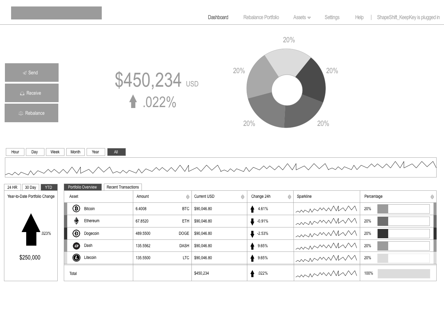 Wireframe of Portfolio Dashboard showcasing a user's cryptocurrency assets.