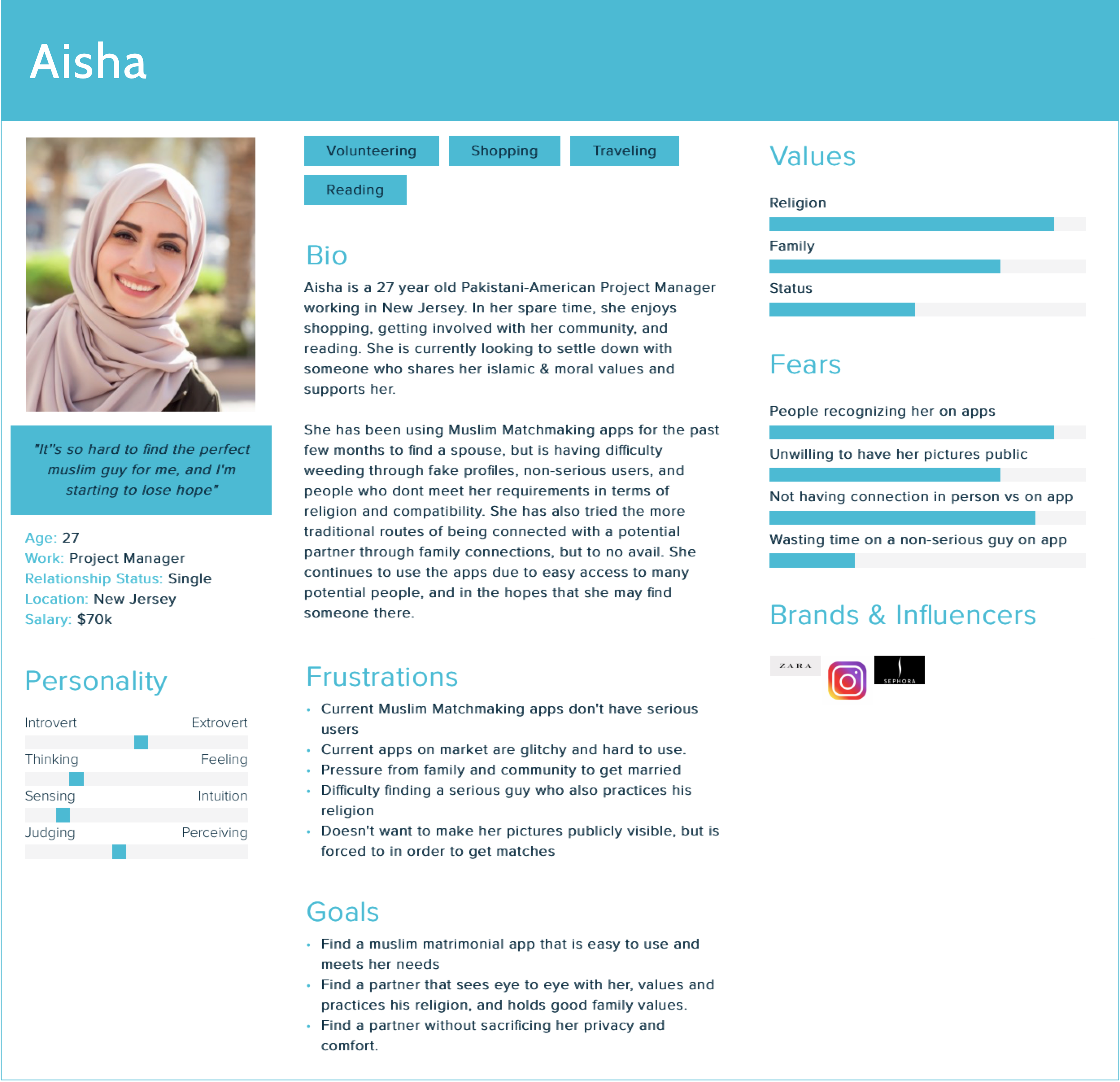 MuslimMatch-Matchmaking Mobile App for Muslim Singles