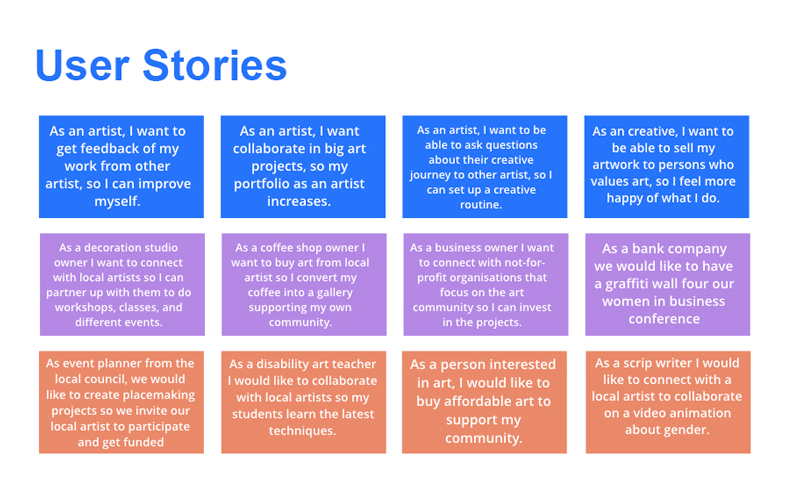 User story helps me create a simplified description of users goals