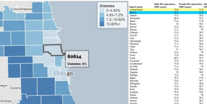 Data from Chicago's public data portal.
