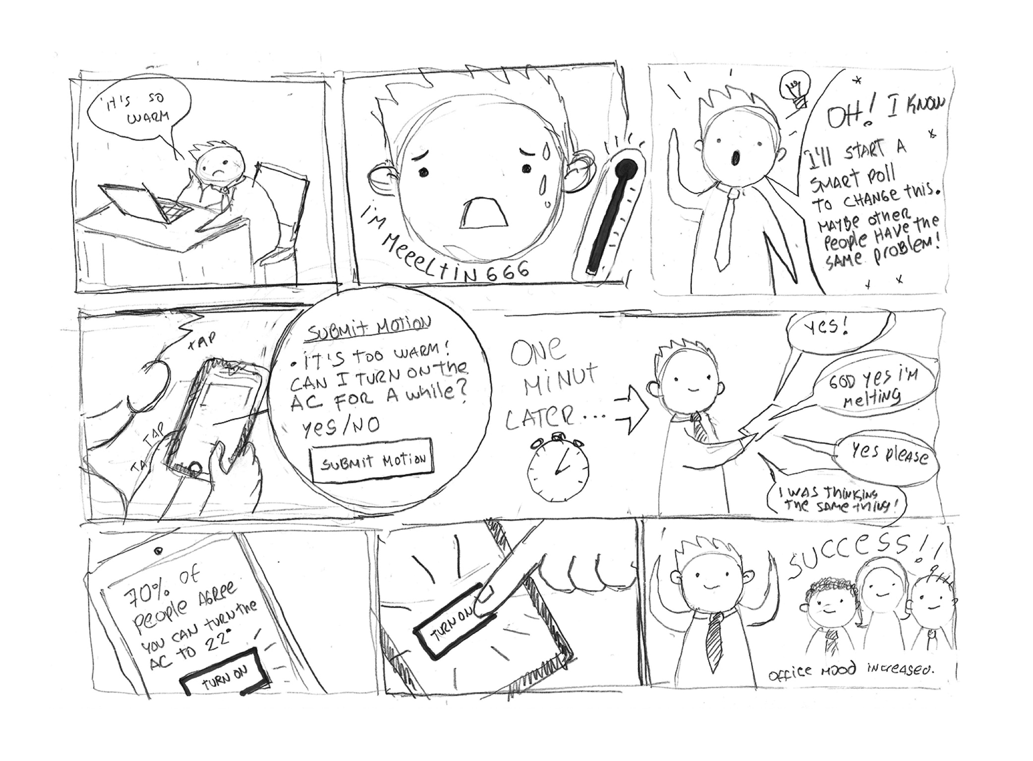 One of the storyboards made by me