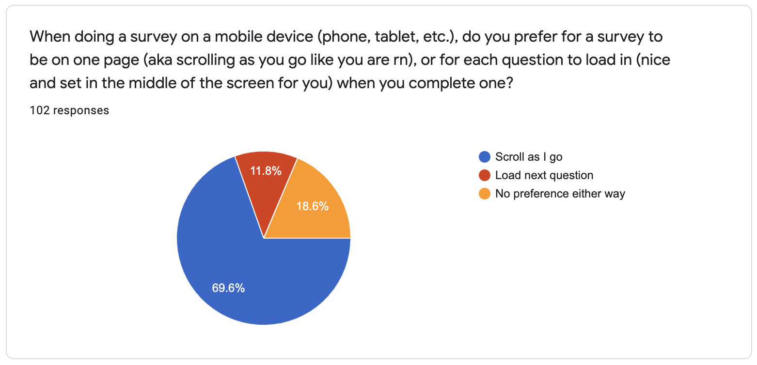 I also had a question that basically served as an extra comments field and one respondent said that they like seeing progress bars in surveys; I ended up using one in my final design thanks to them!