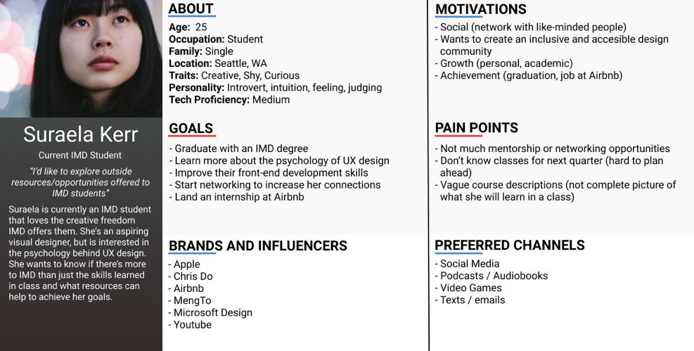 University of Washington Bothell - Interactive Media Design Site Redesign