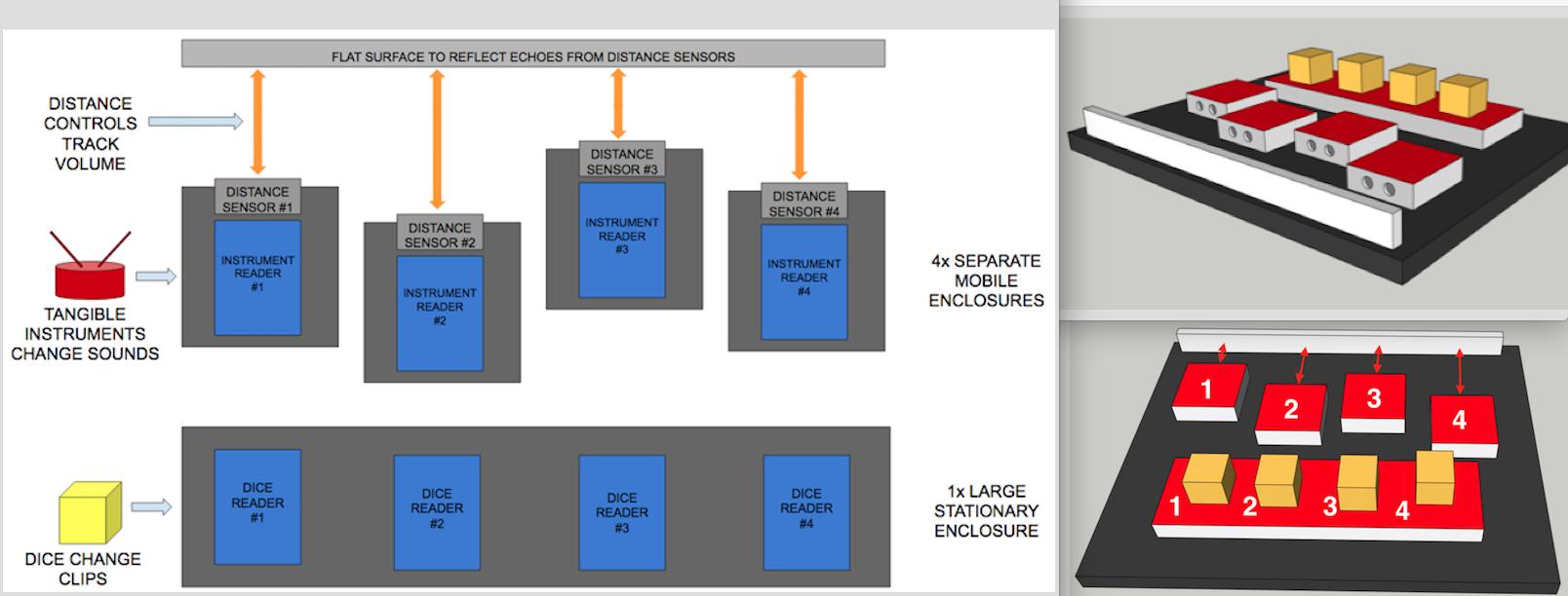Digital drawings of of final design