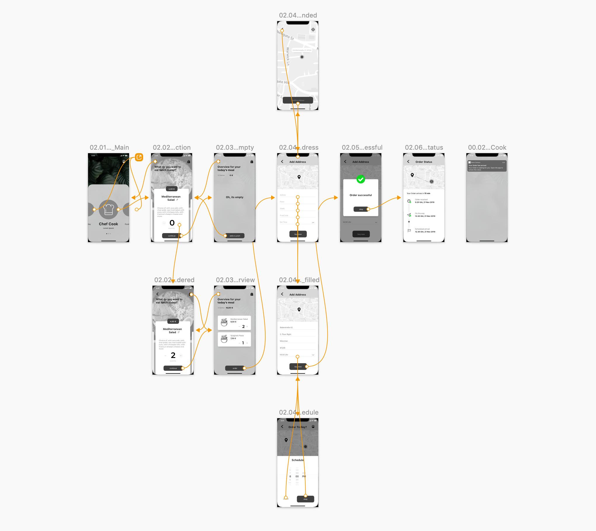 Food delivery mobile app design