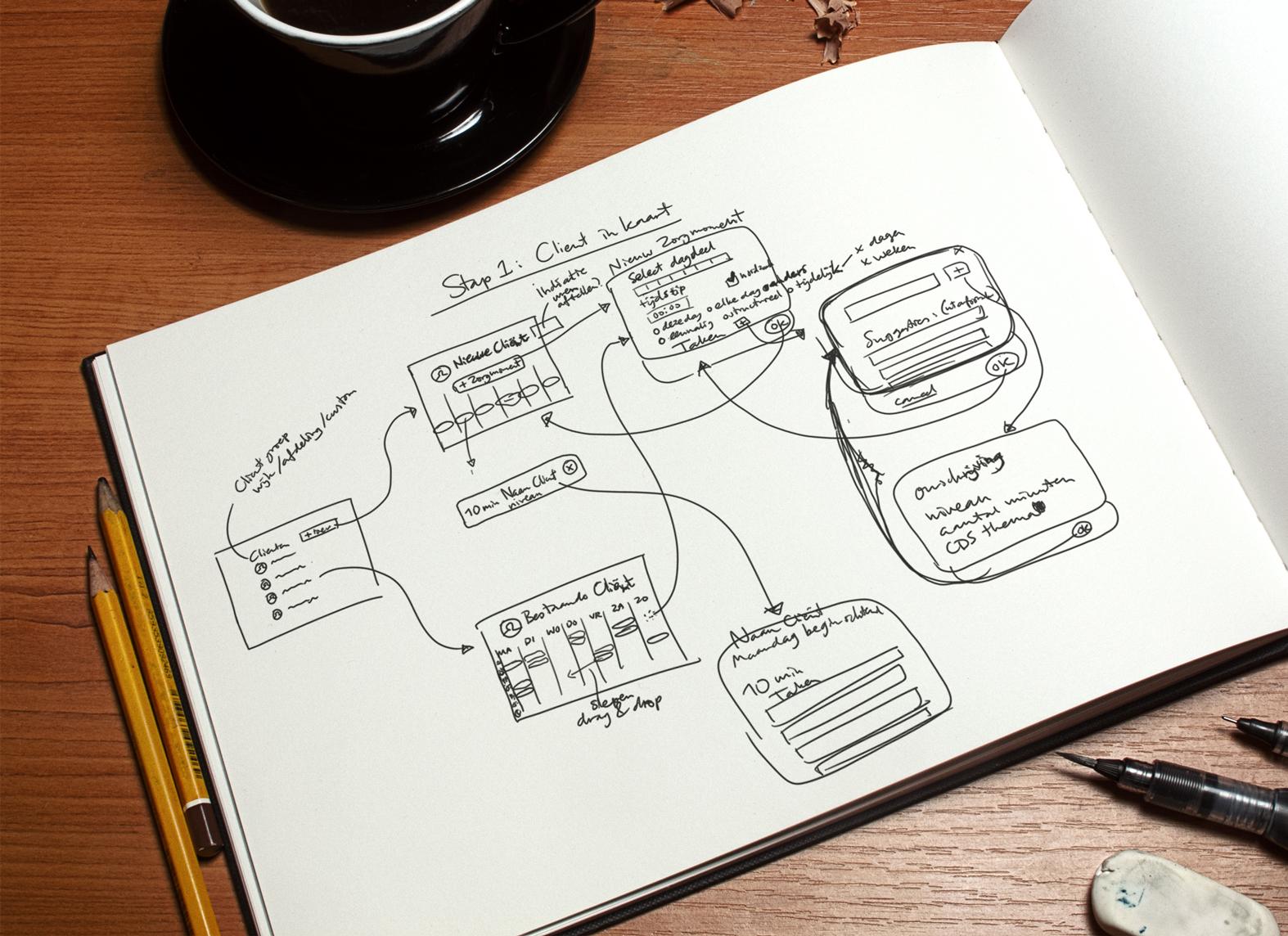 Eenvoudig looplijsten maken en plannen