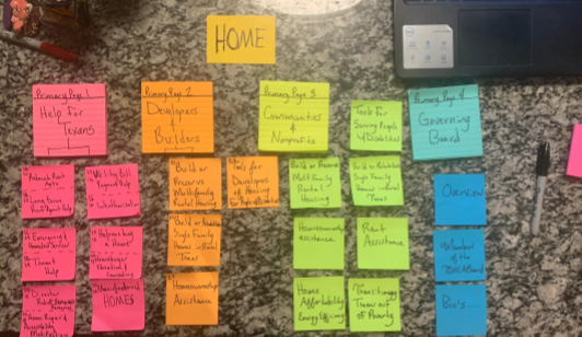 I conducted a card sort to evaluate the current site map.