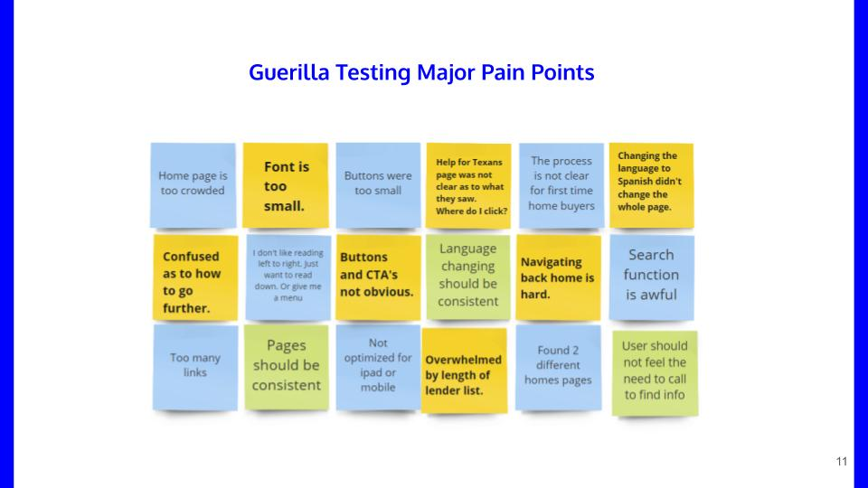 These pain points helped to narrow down which features to focus on when improving the user experience