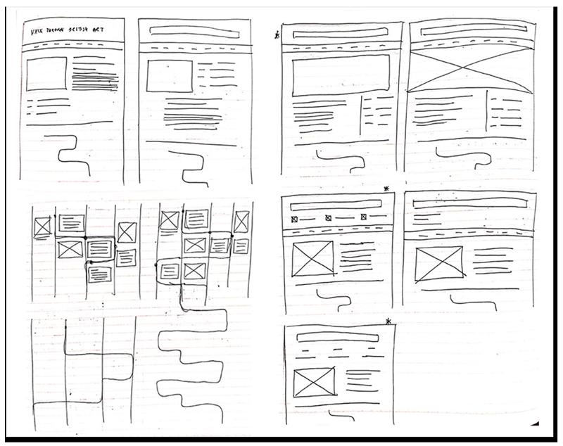 Based on the problem statements, I sketched ideas for design changes.