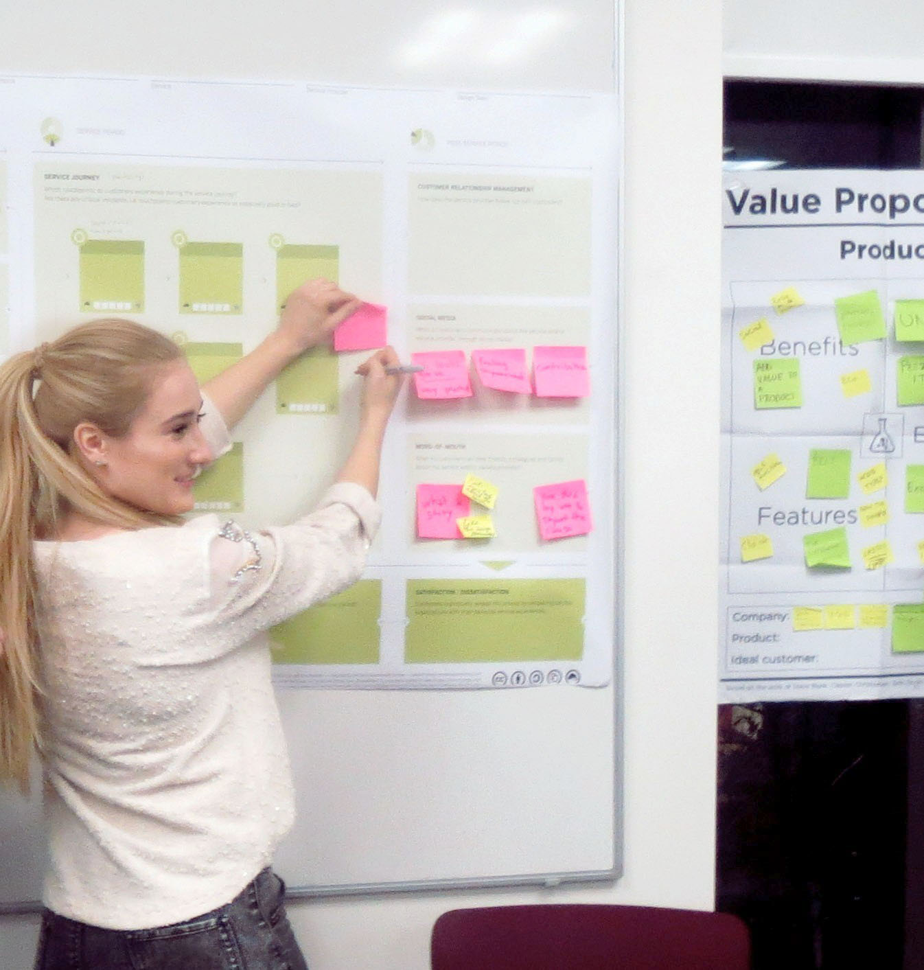 To analyse our findings the affinity map was created