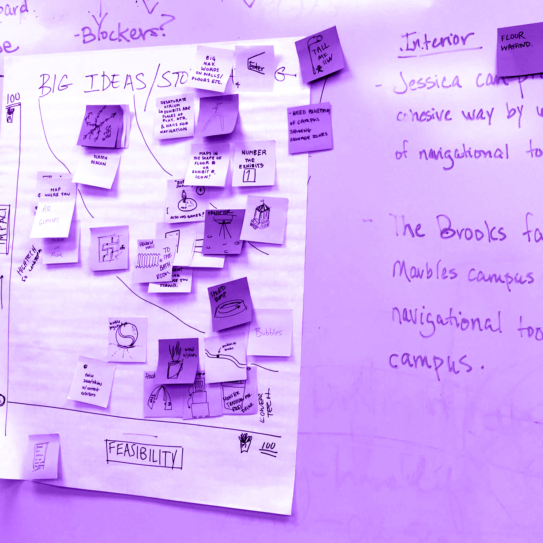 Big Ideas plotted on an Impact-Feasibility Matrix