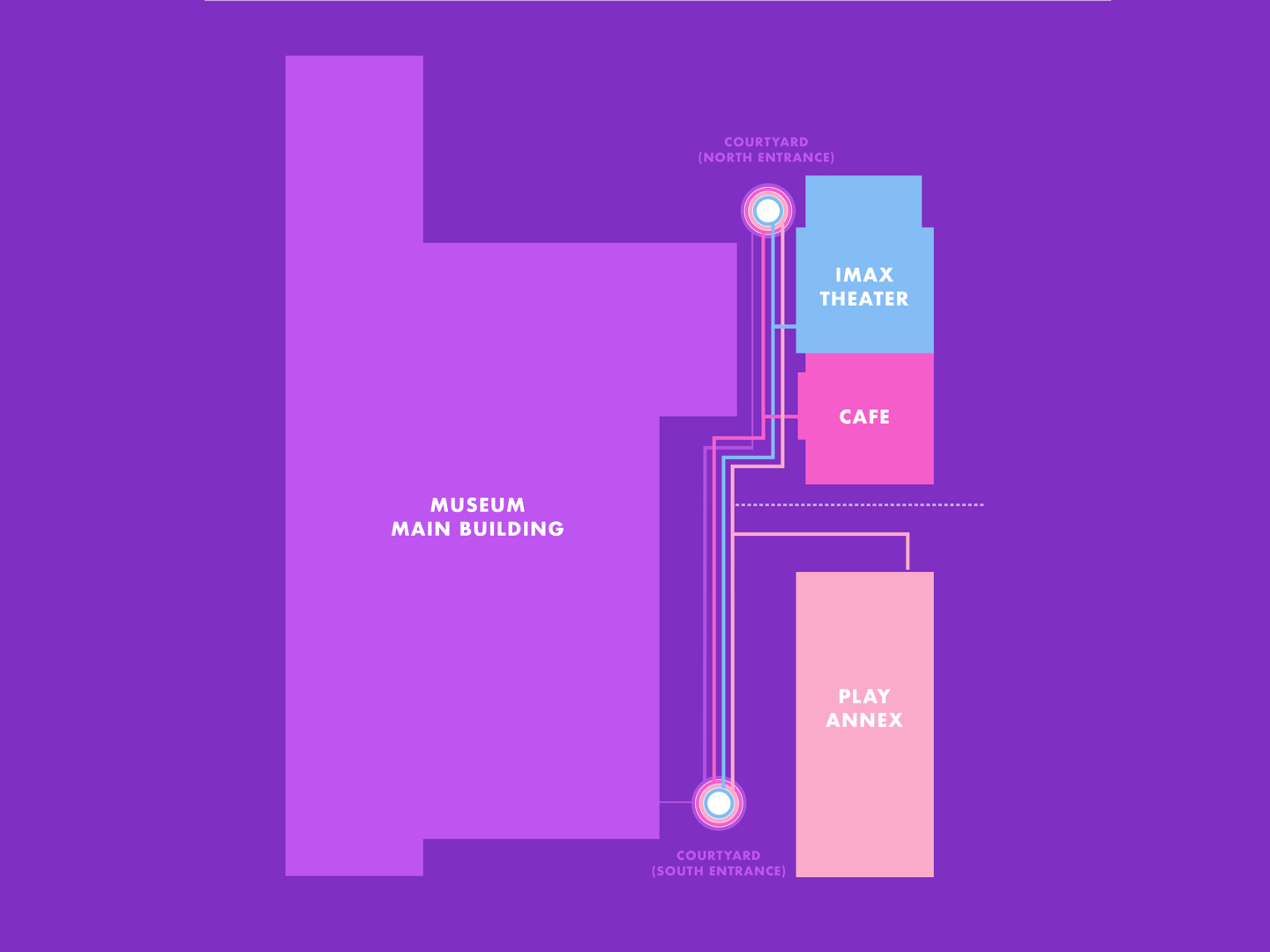 Map of the placement of wayfinding lines on the museum courtyard