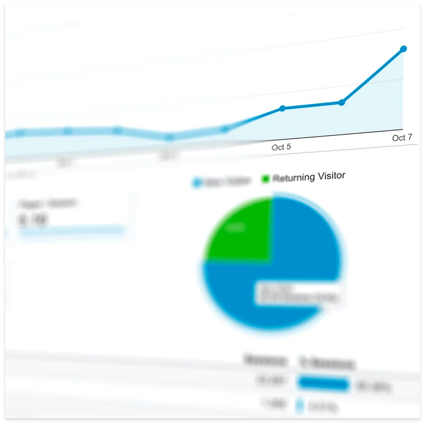 We poured over Google Analytics and client-supplied data and metrics.