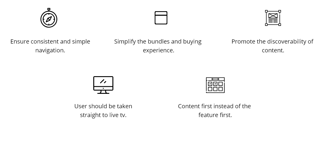 Specific Design Principles based on user research insights, literature review and data analytics