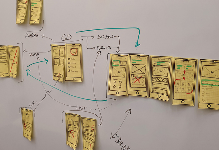 First of the several wireframe discussions with the larger team