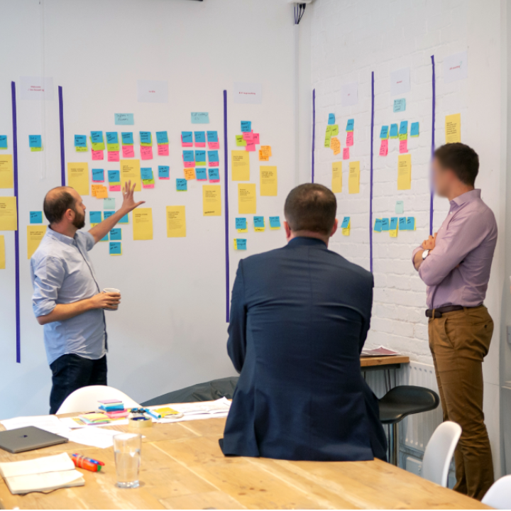 Ideation workshop & design sprint