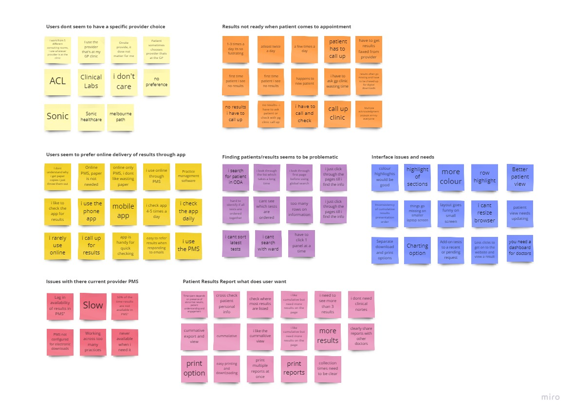 Some examples from the Affinity Map