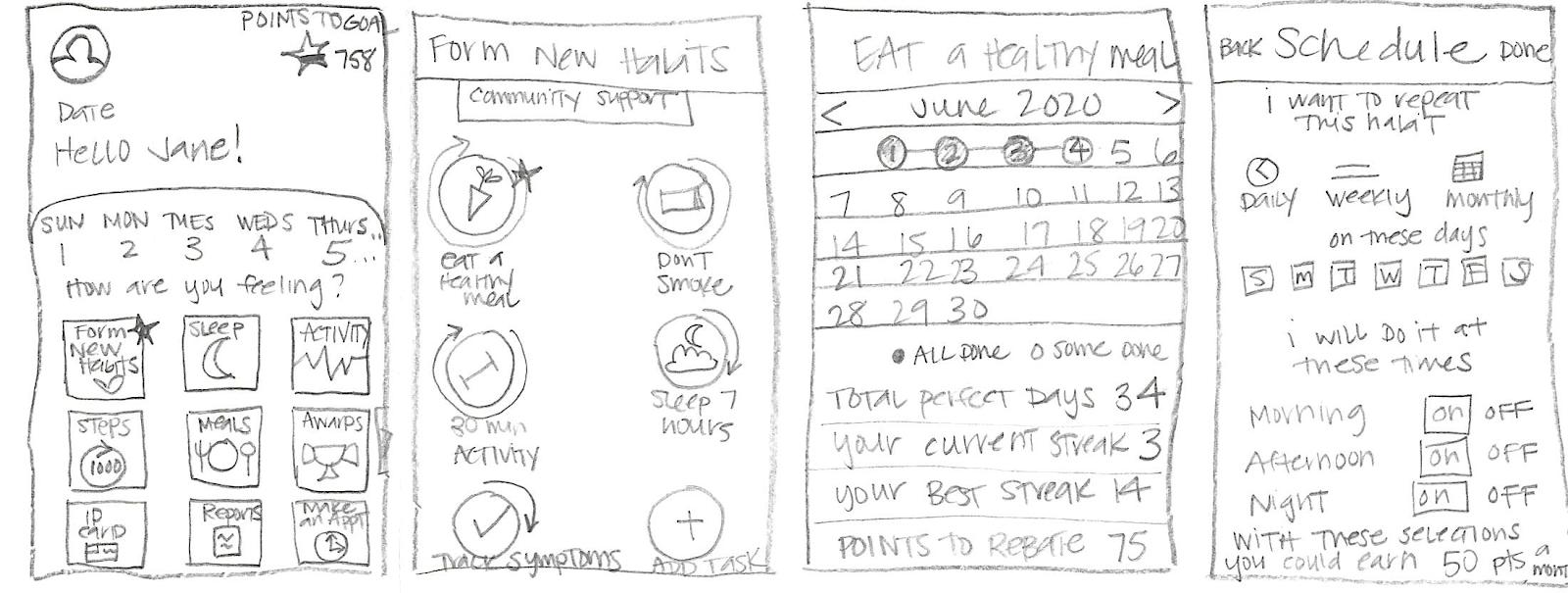 Form Habits Sketch.