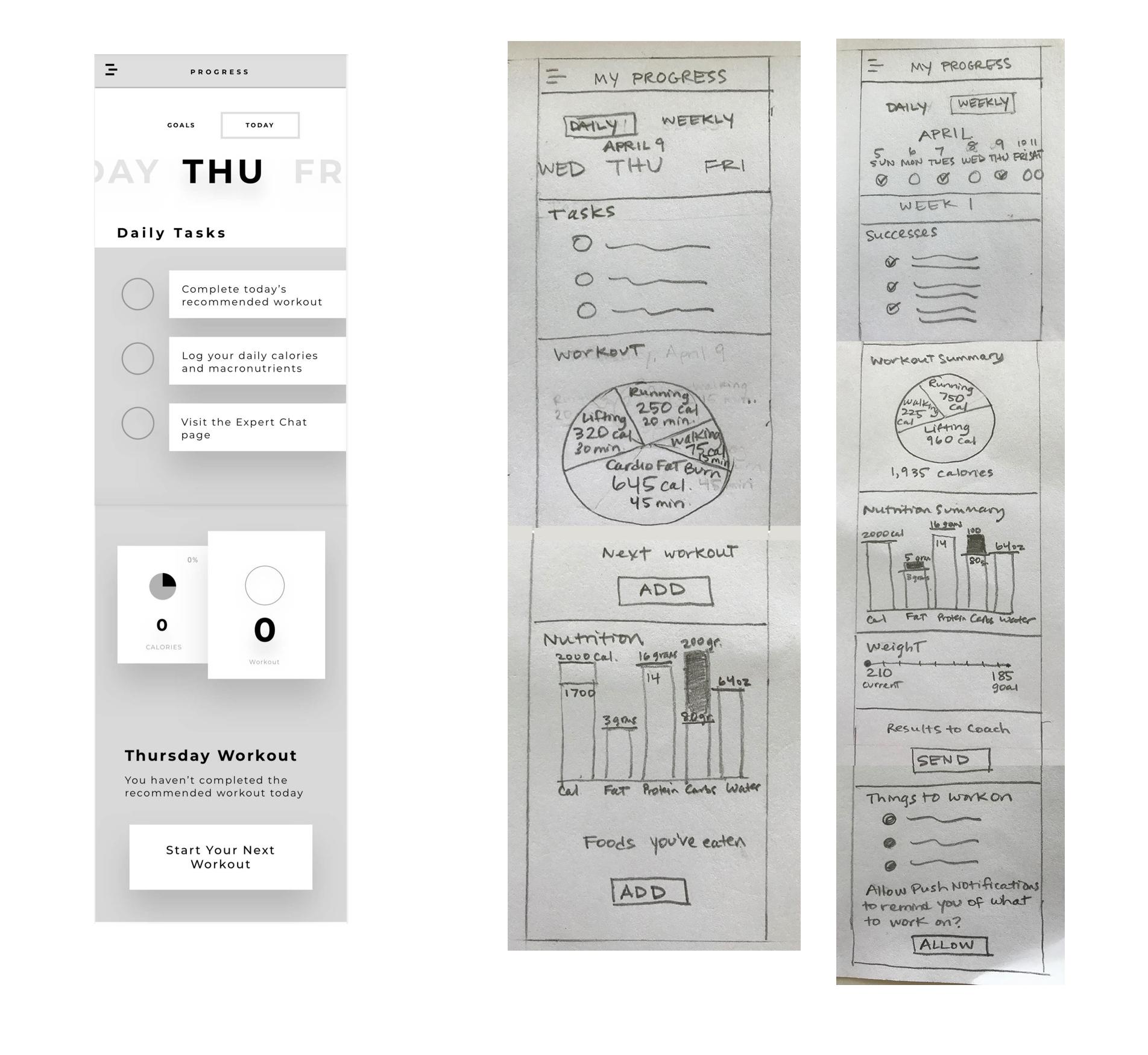 UX/UI, Product Design