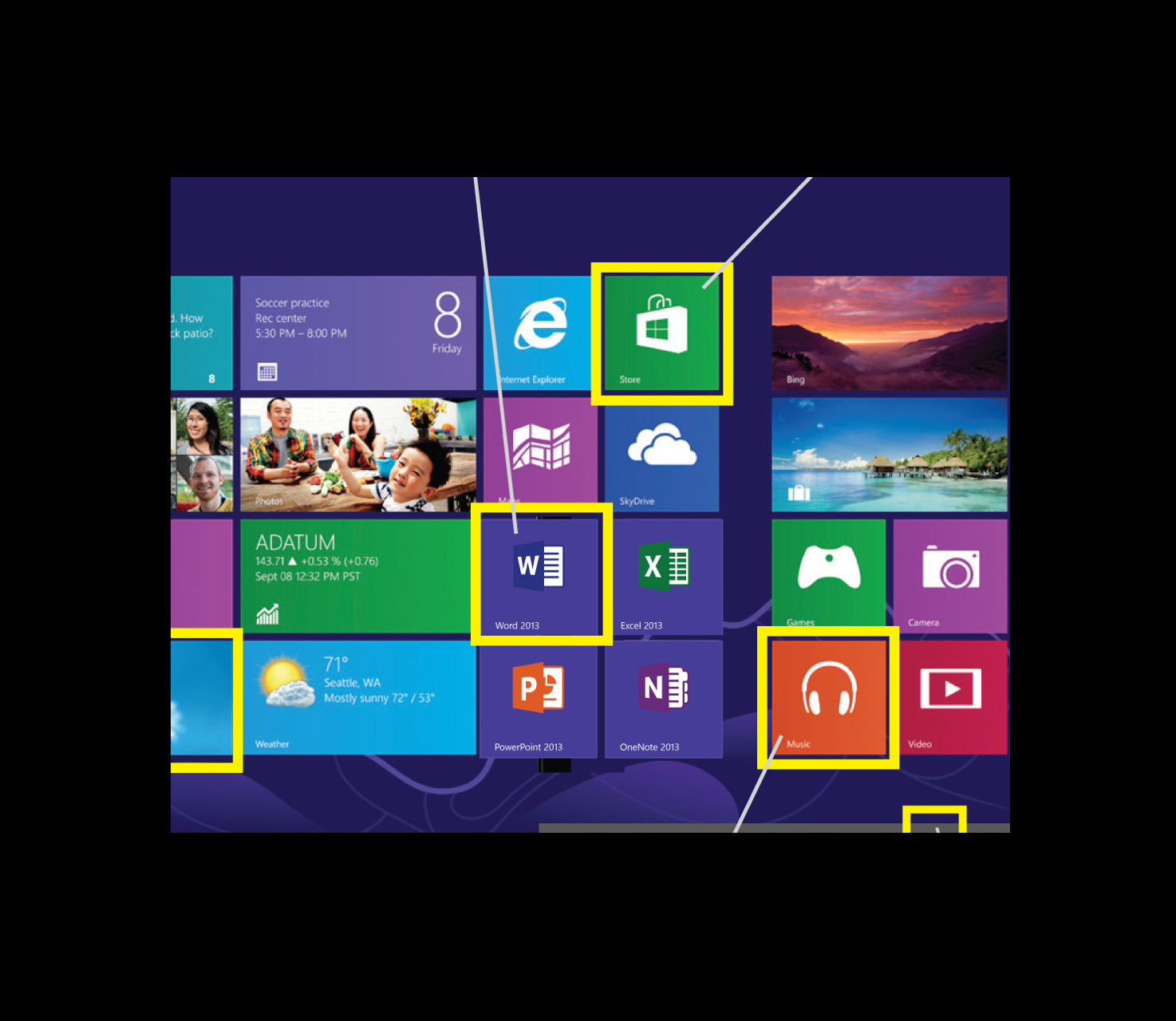 Microsoft, Ernst & Young - Visual Design