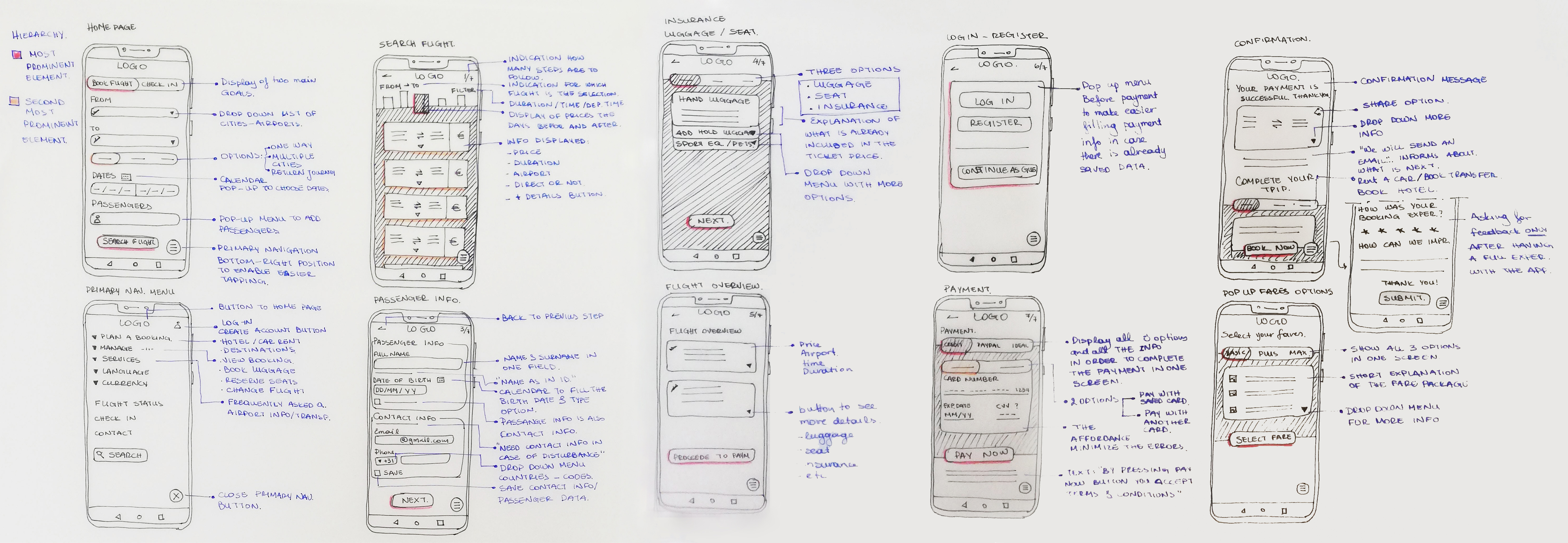 Wireframes Sketches.