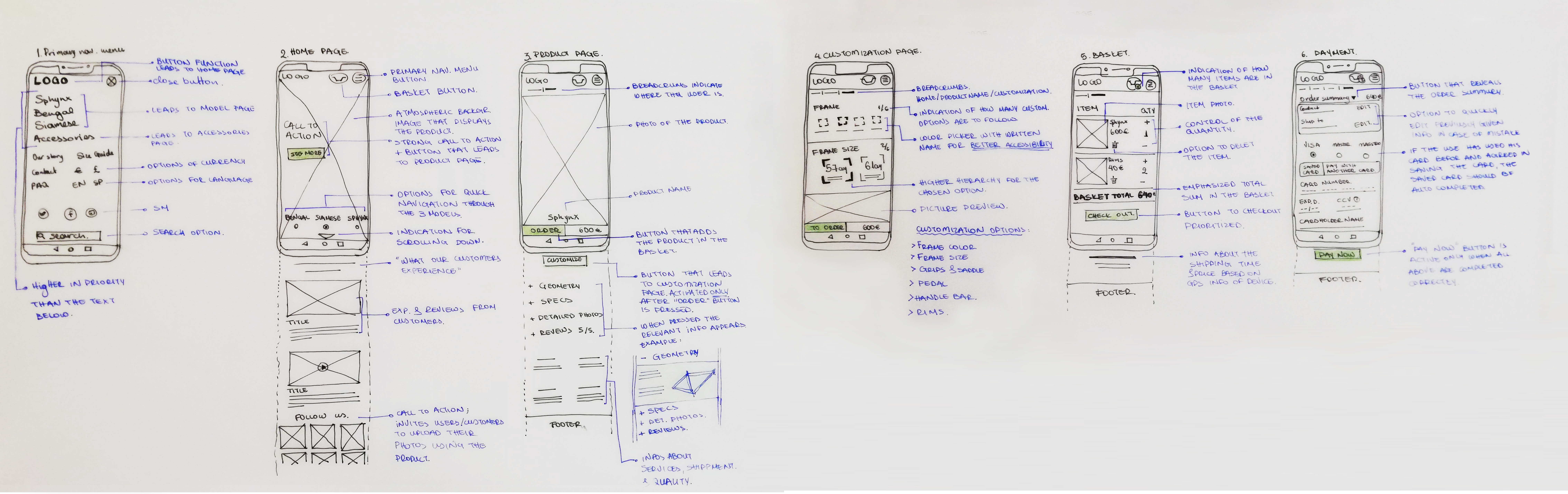 Wireframe sketches.