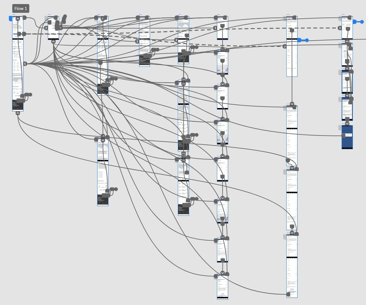 Low fidelity interactive prototype.