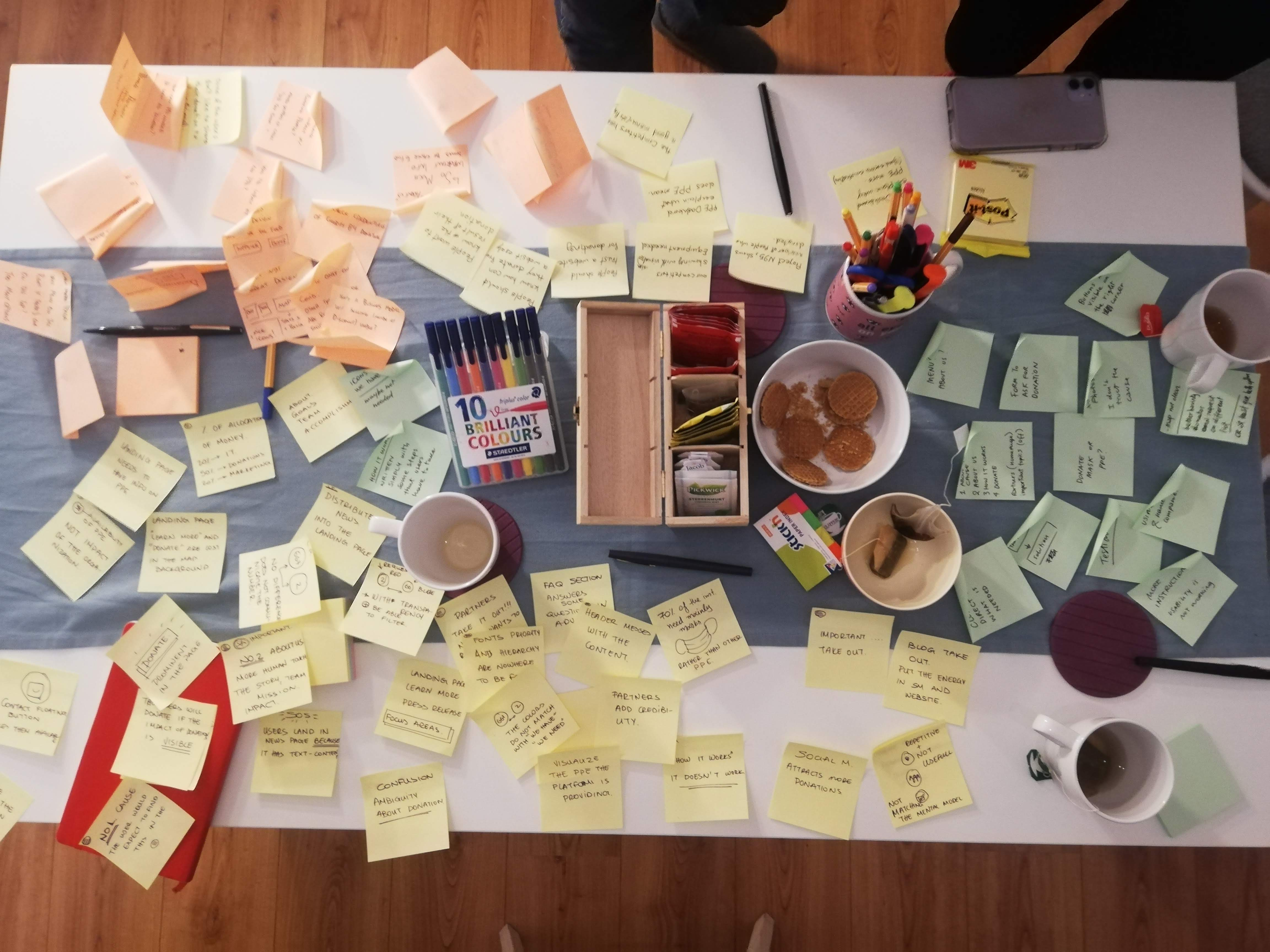 Affinity diagram session.
