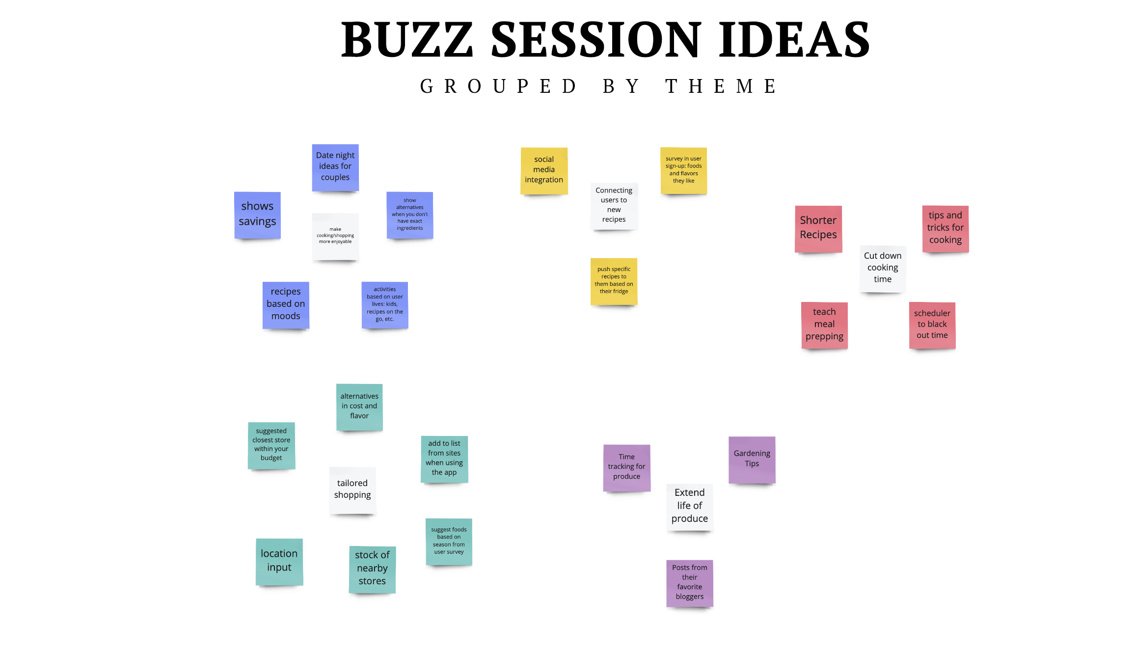 The objective of the Buzz Session is to allot a short timeframe for brainstorming solutions & ideas that relate to our HMWs from earlier research.The timeframe for this segment was 5 minutes, which allowed for quick-thinking rather than over analyzing of the ideas.Afterward, these ideas were sorted and grouped into overarching themes where I saw similarities and patterns that connected the different categories.