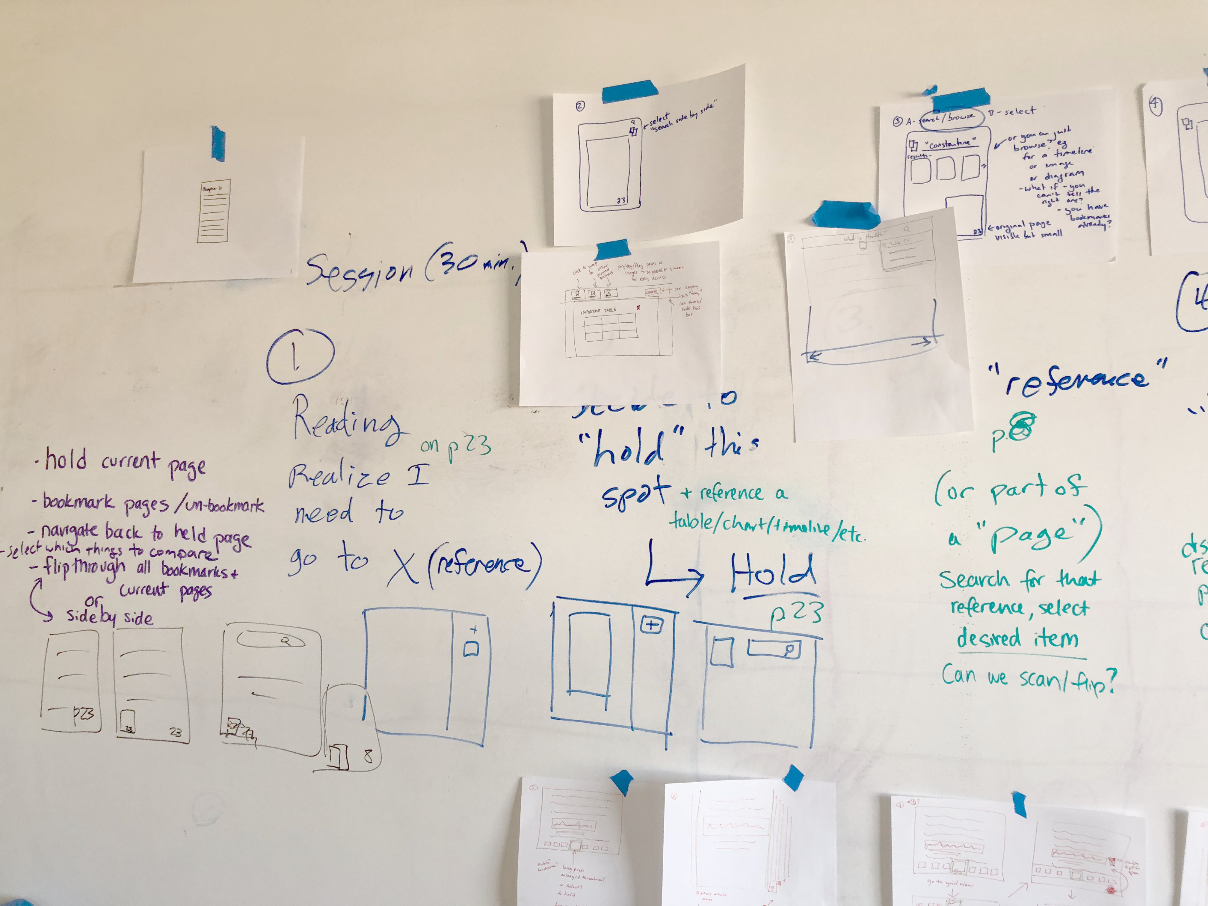 A few of the student tasks we mapped.