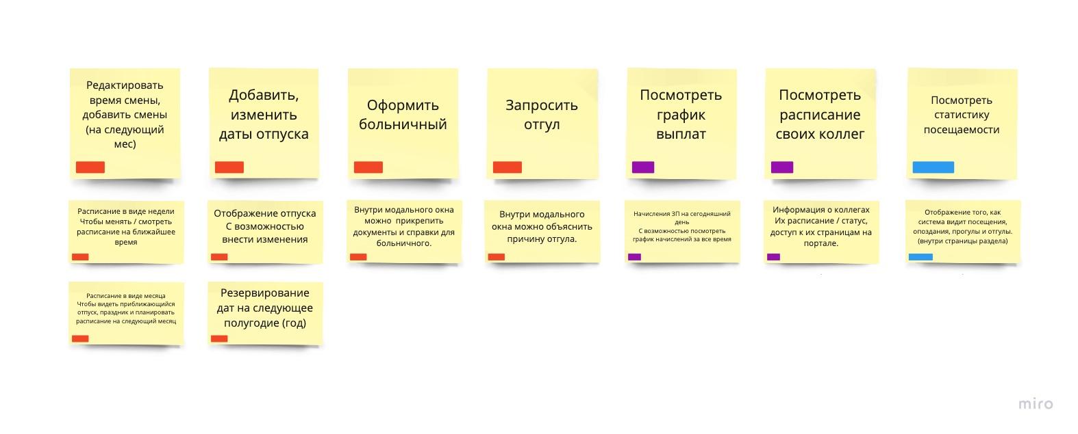 Красный — Необходимый функционал, фиолетовый — полезный, голубой — было бы полезно иметь