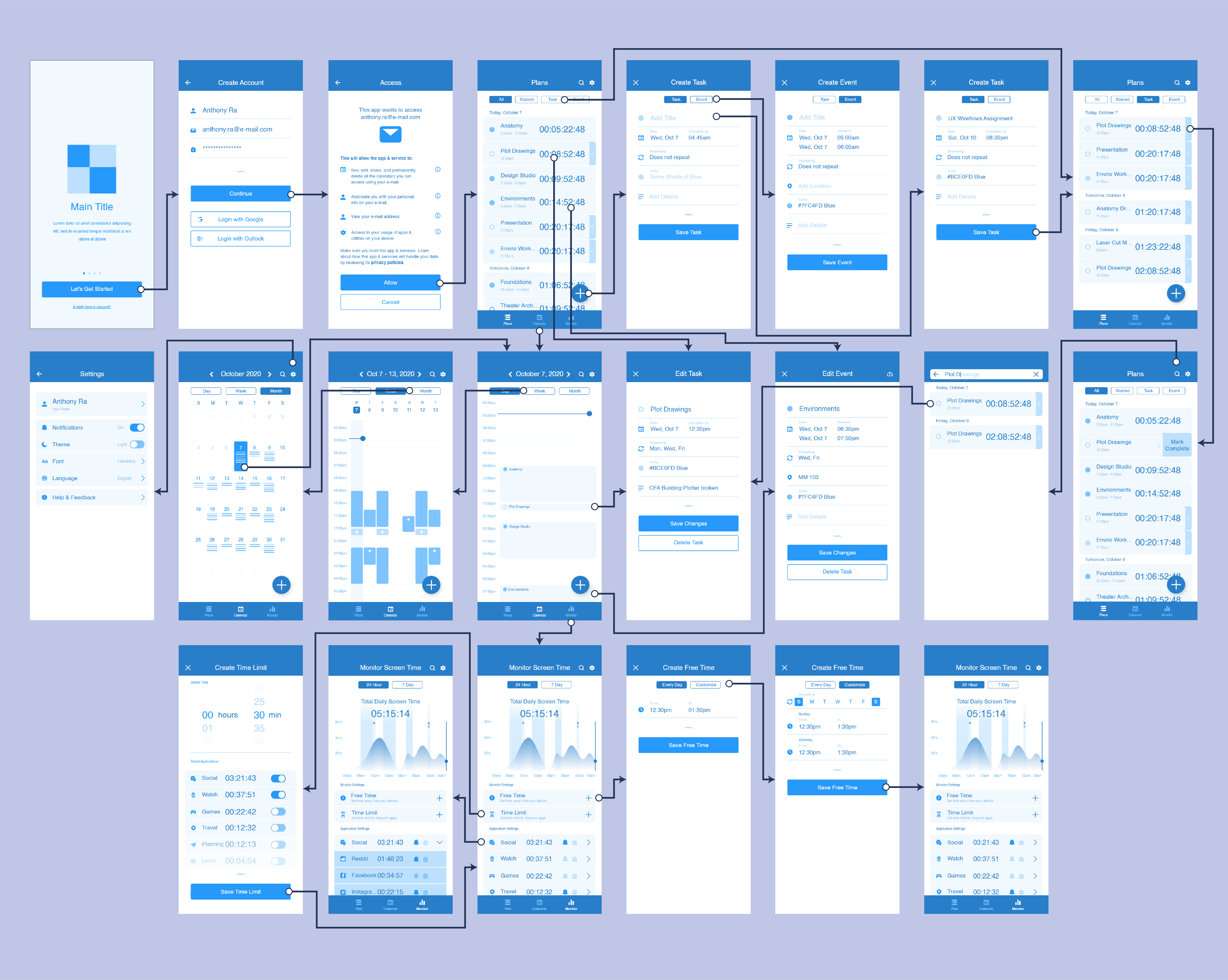Entire wireframe and routes of all of the screens