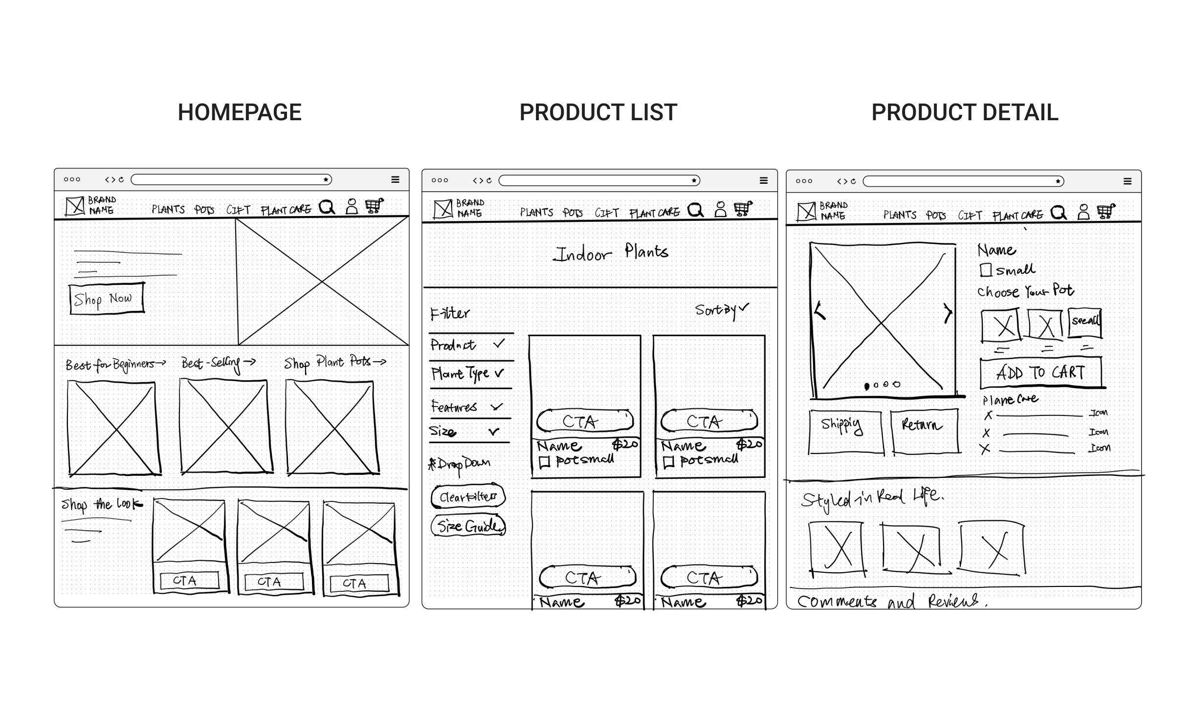 Initial hand sketches for Homepage, Product List and Product Detail Page.