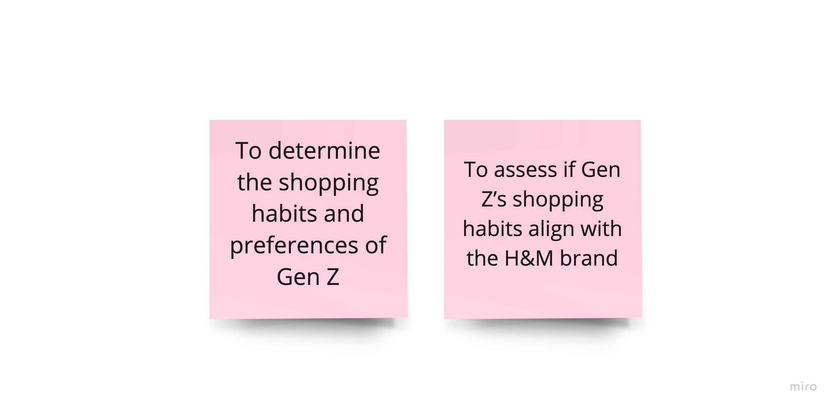 Improving H&M Shopping Experience