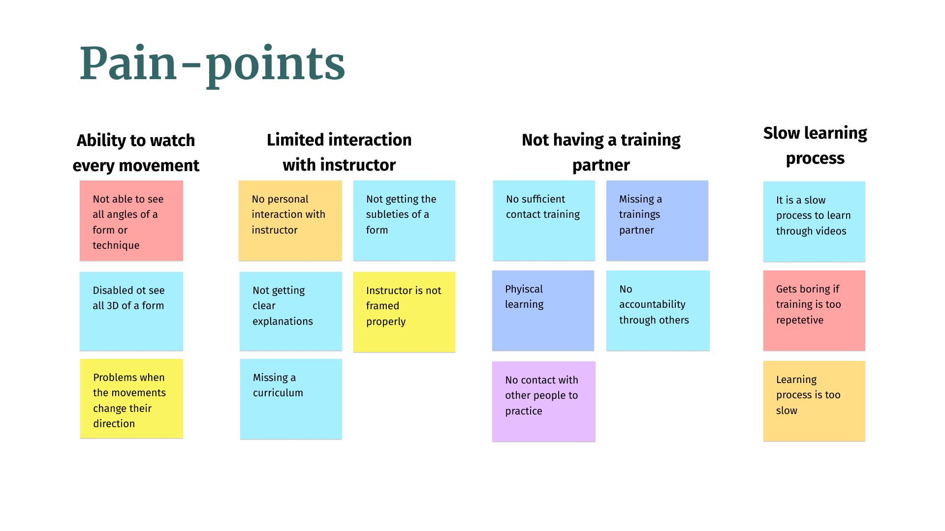 Pain points categorized into four sections.