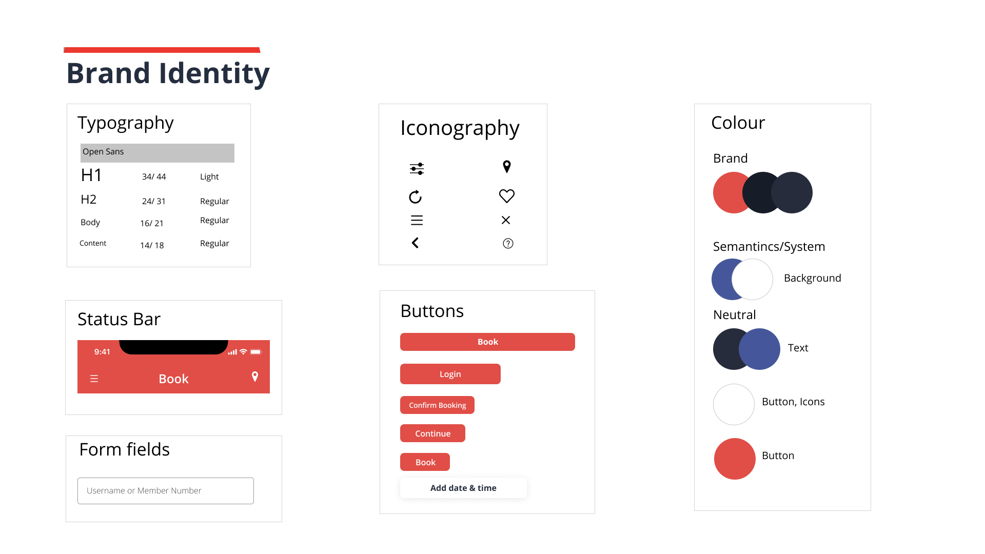 Brand identity: modo