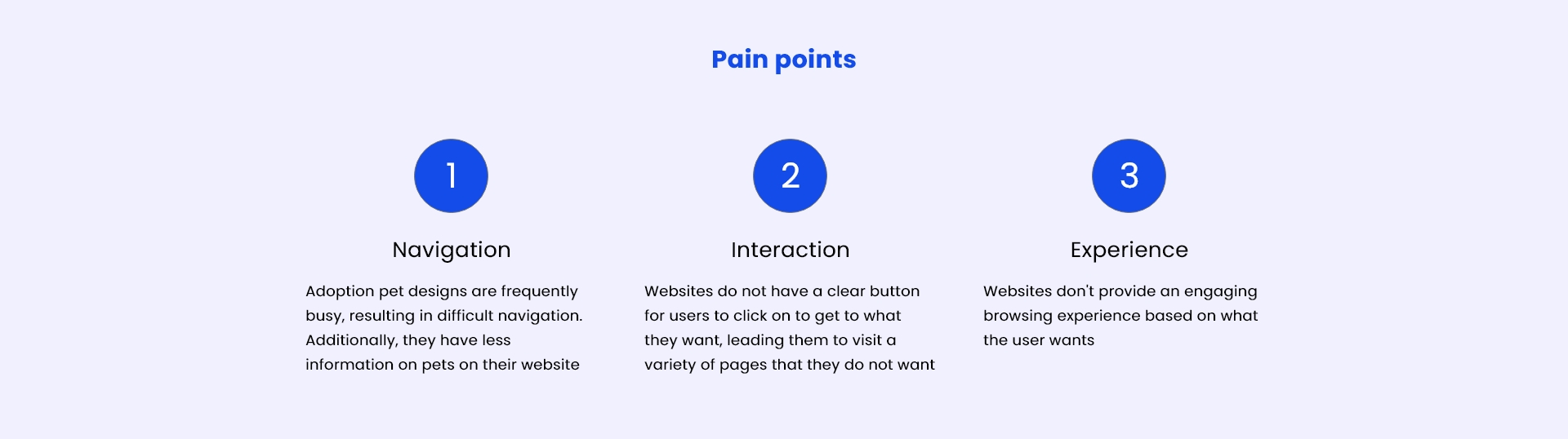 User research : pain points