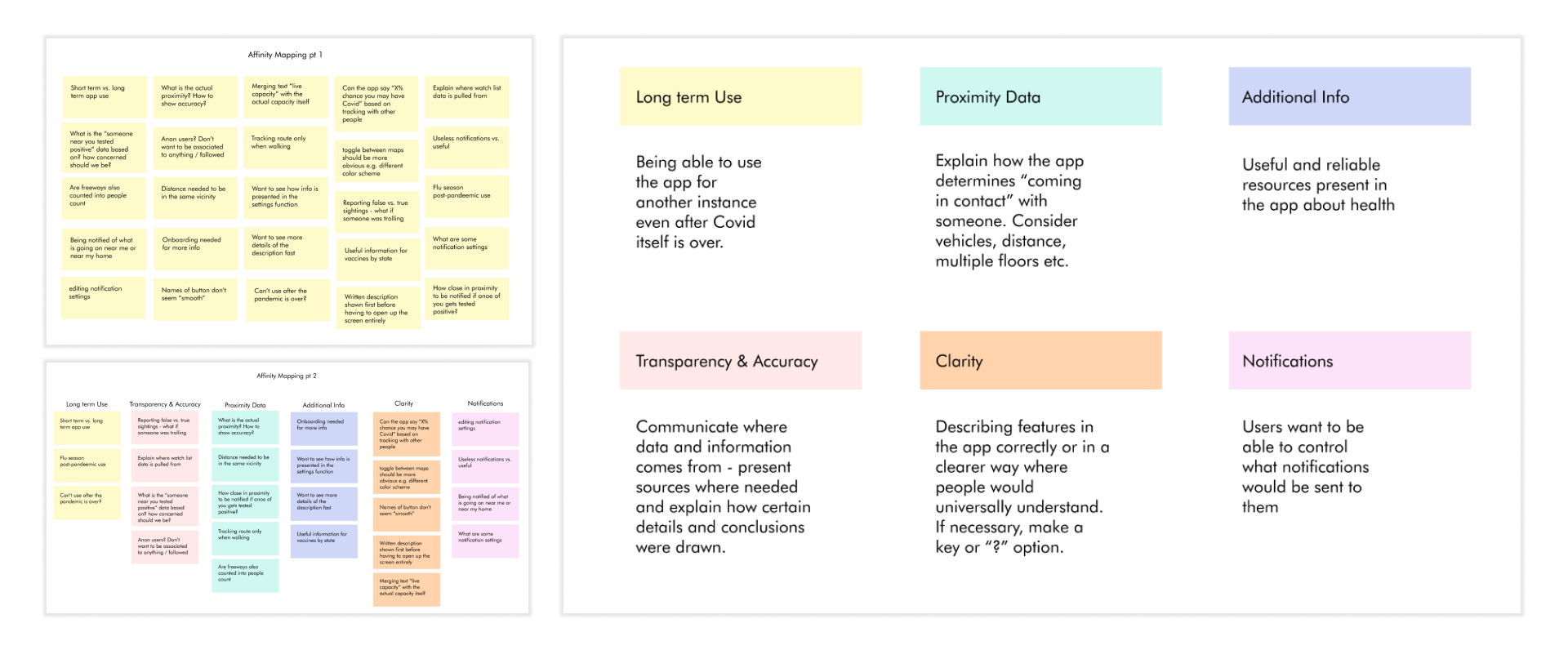 Affinity mapping synthesis with Think Aloud sessions on five users for all of my prototypes. This example is the synthesis I did for my Lofi prototype (click to expand)