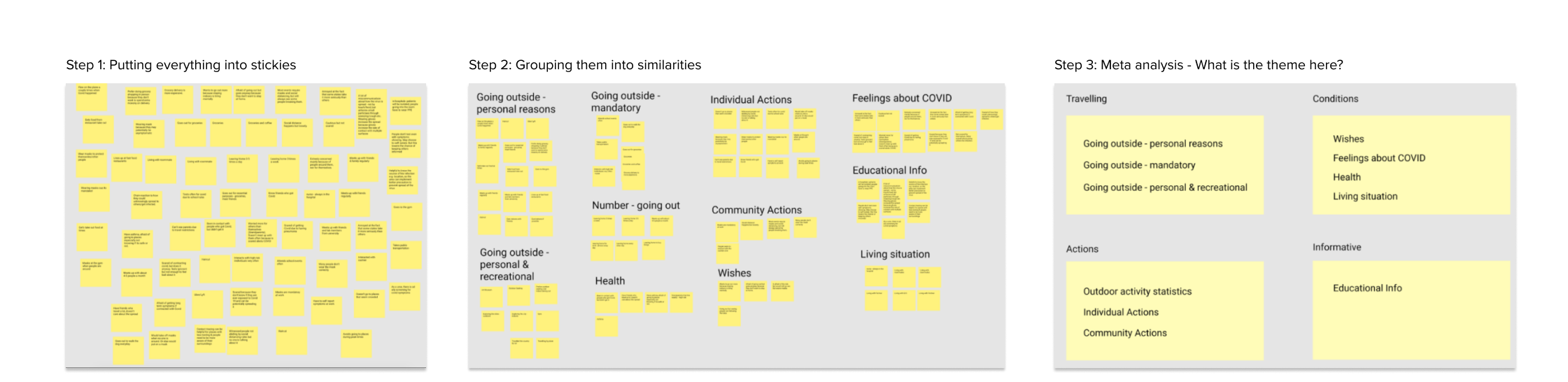Screen shots of my affinity mapping process for interview feedback