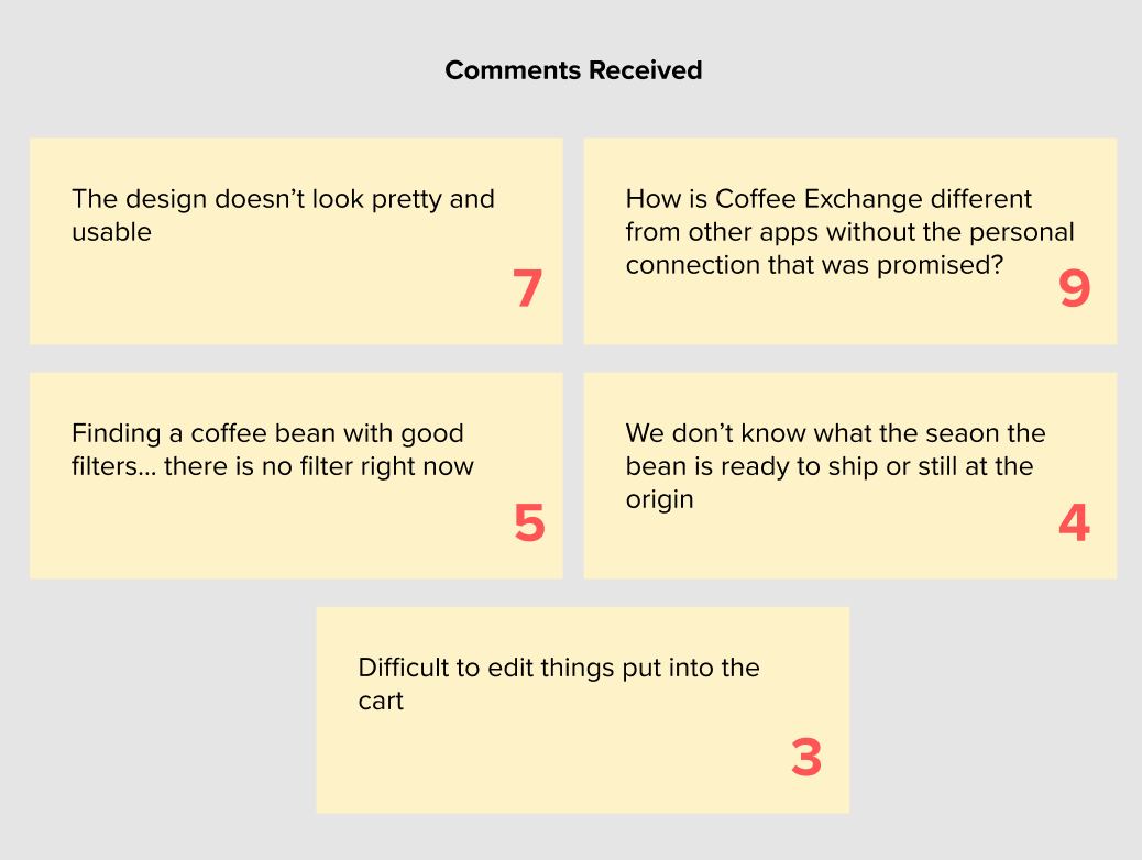 Out of ten respondents, these were the top five comments. The numbers indicate how many people made the comment