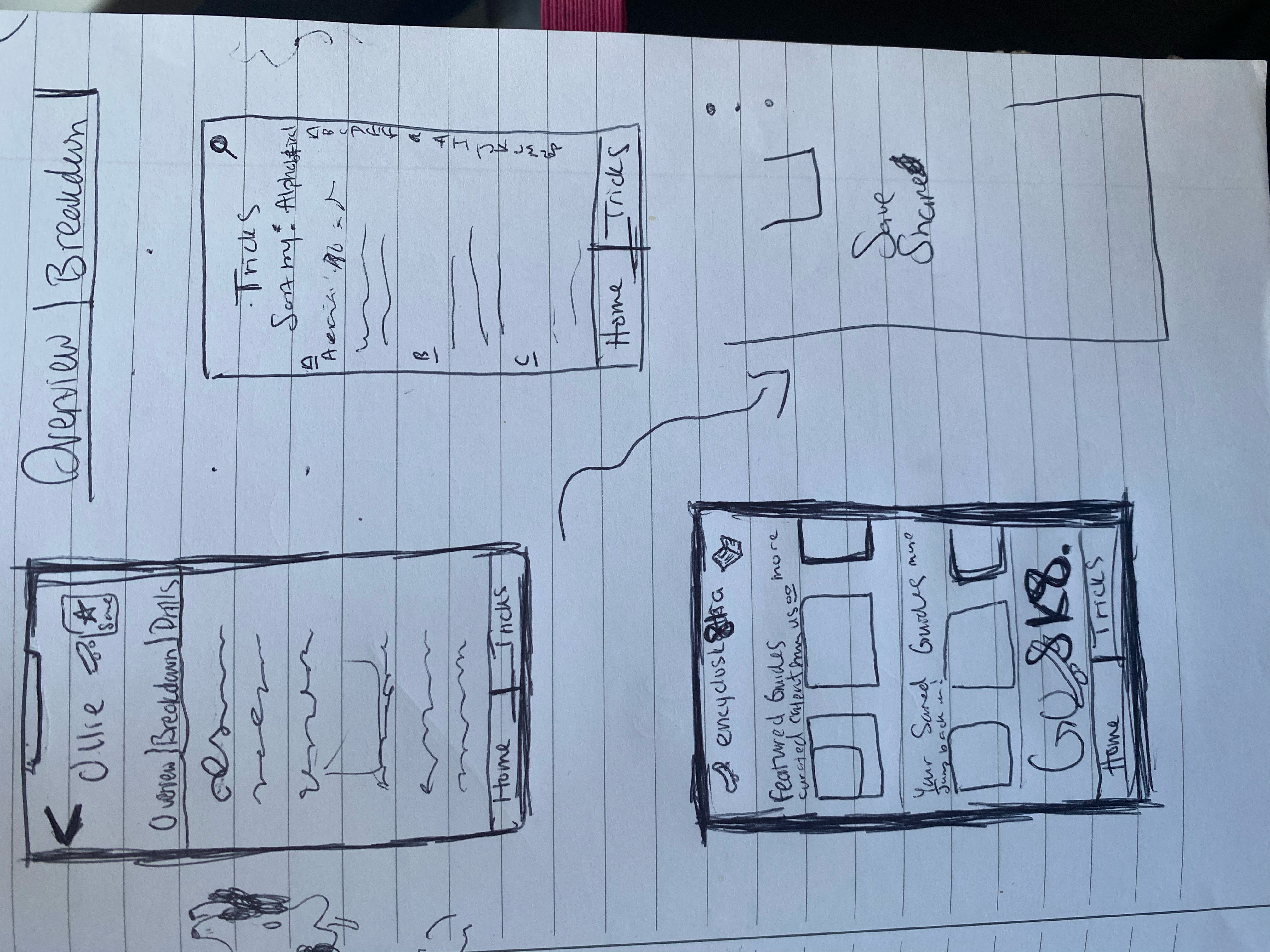 Sketches of my first wireframes for Sk8r