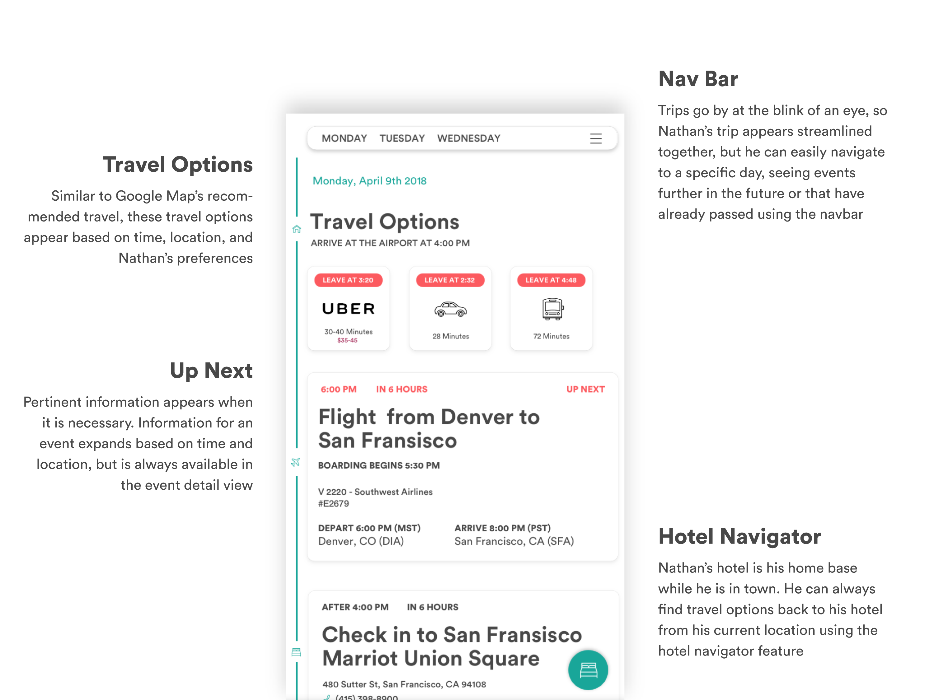 Itinerary & Opportunity Management Application for Business Travelers