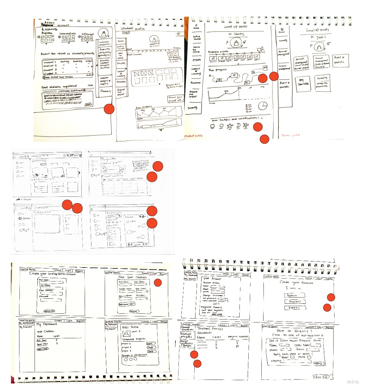 Sketches /  Dot-Voting