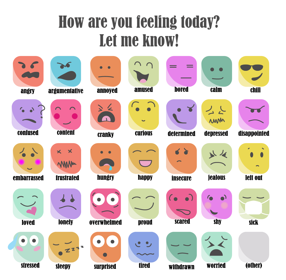 I created a Google Form, along with a emotional identification chart I illustrated, to use as a daily check-in form with each of my live classes.