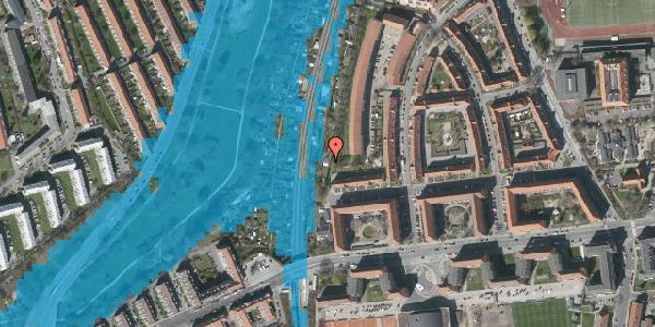 Oversvømmelsesrisiko fra vandløb på Haven 1, 2000 Frederiksberg