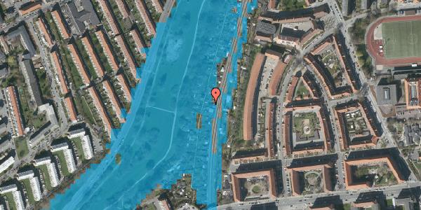 Oversvømmelsesrisiko fra vandløb på Hf. Zenia-Lindevang 34, 2000 Frederiksberg