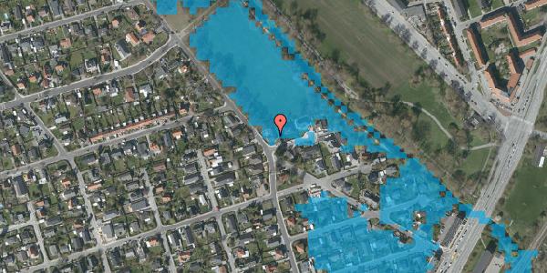 Oversvømmelsesrisiko fra vandløb på Bendstrupvej 1, 2650 Hvidovre