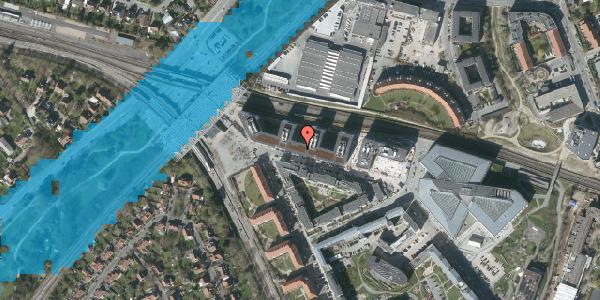 Oversvømmelsesrisiko fra vandløb på Dirch Passers Allé 76, st. , 2000 Frederiksberg